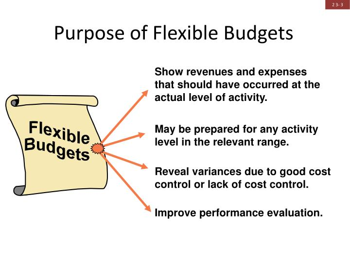 Purpose of flexible budgets