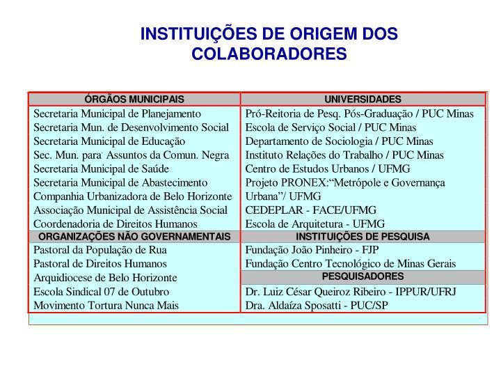 INSTITUIÇÕES DE ORIGEM DOS COLABORADORES