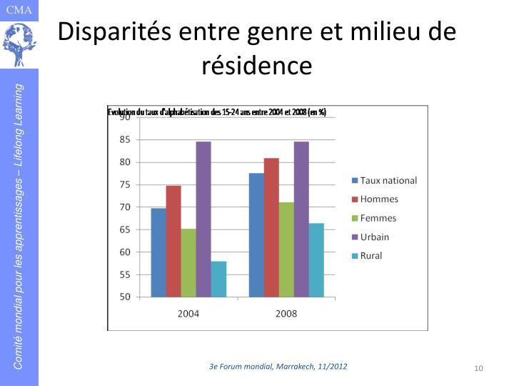 Disparités entre genre et milieu de résidence