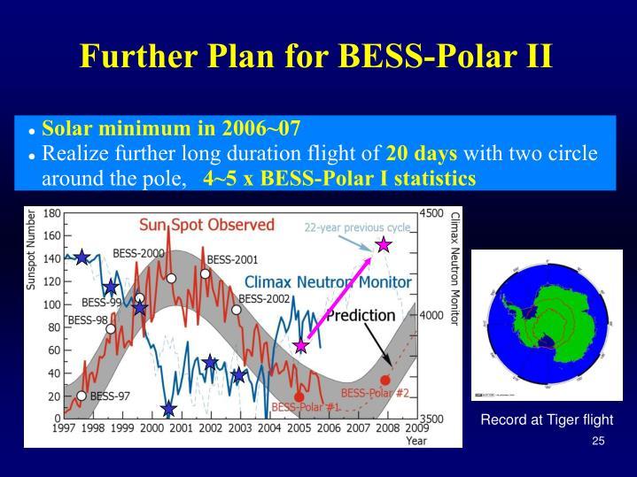 Solar minimum in 2006~07