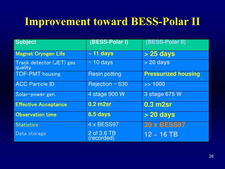 Improvement toward BESS-Polar II