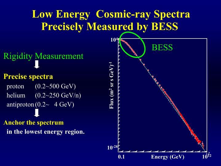 Rigidity Measurement
