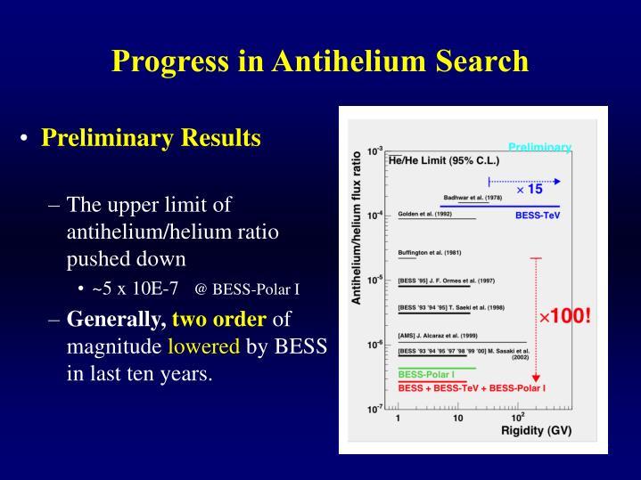 Progress in Antihelium Search