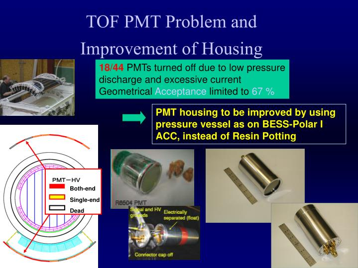 TOF PMT Problem and Improvement of Housing