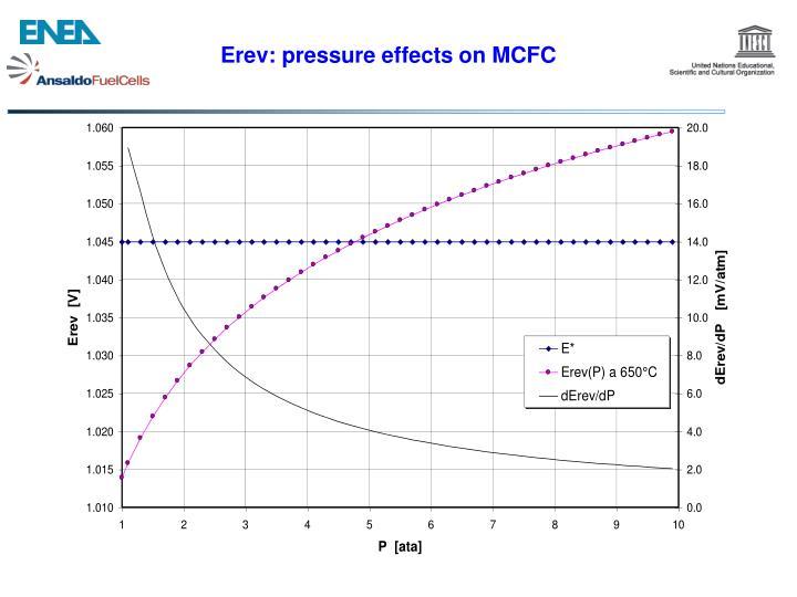 Erev: pressure effects on MCFC