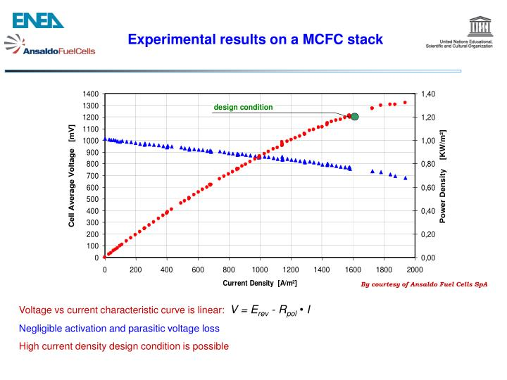 Experimental results on a MCFC stack
