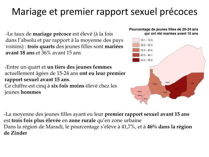 Mariage et premier rapport sexuel précoces