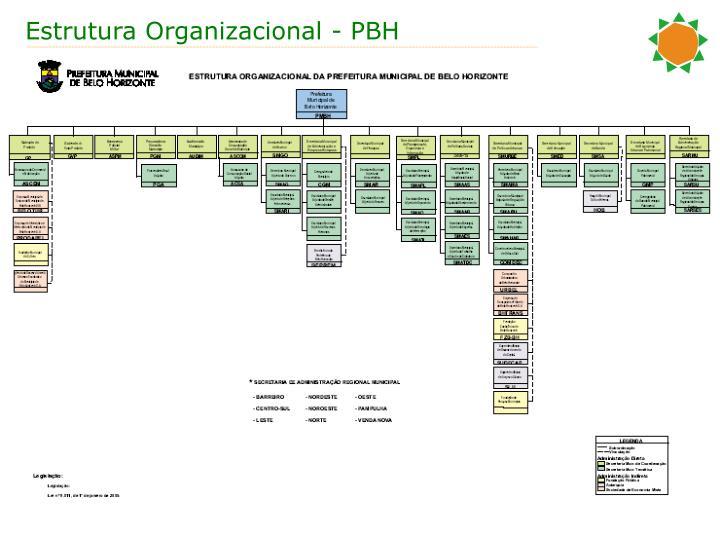 Estrutura Organizacional - PBH