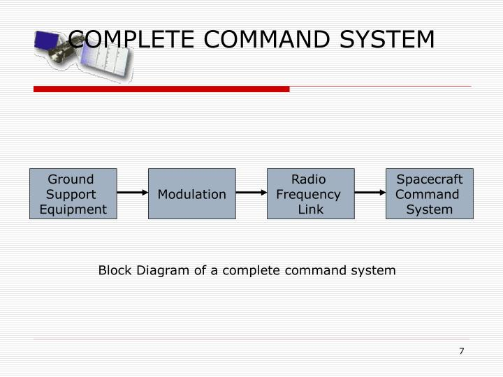 COMPLETE COMMAND SYSTEM