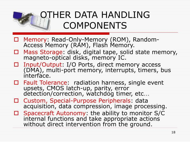 OTHER DATA HANDLING COMPONENTS