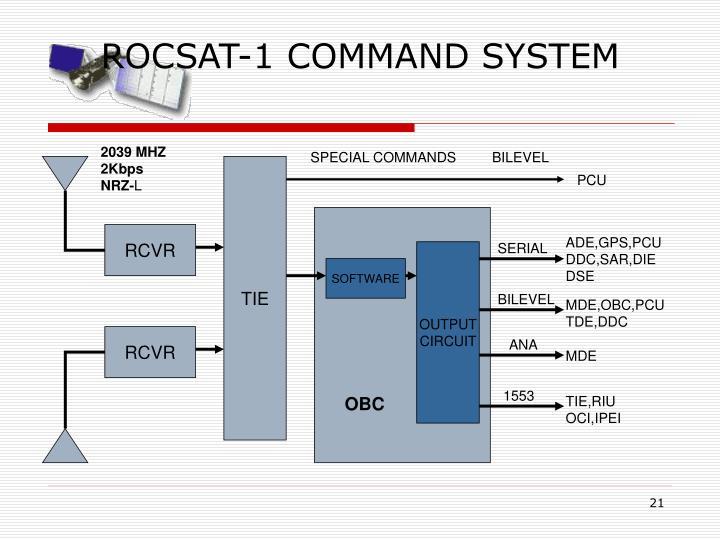 ROCSAT-1 COMMAND SYSTEM