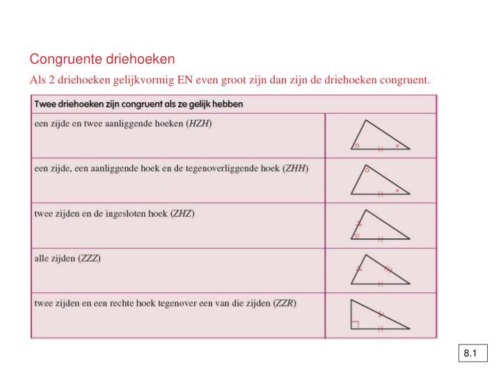 Congruente driehoeken