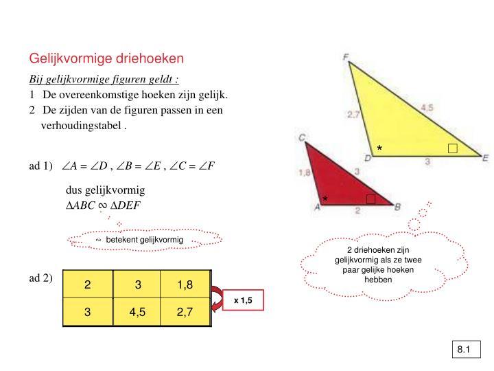 Gelijkvormige driehoeken