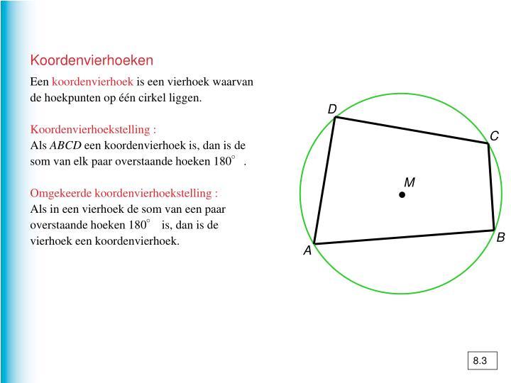 Koordenvierhoeken
