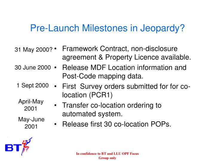 Pre-Launch Milestones in Jeopardy?