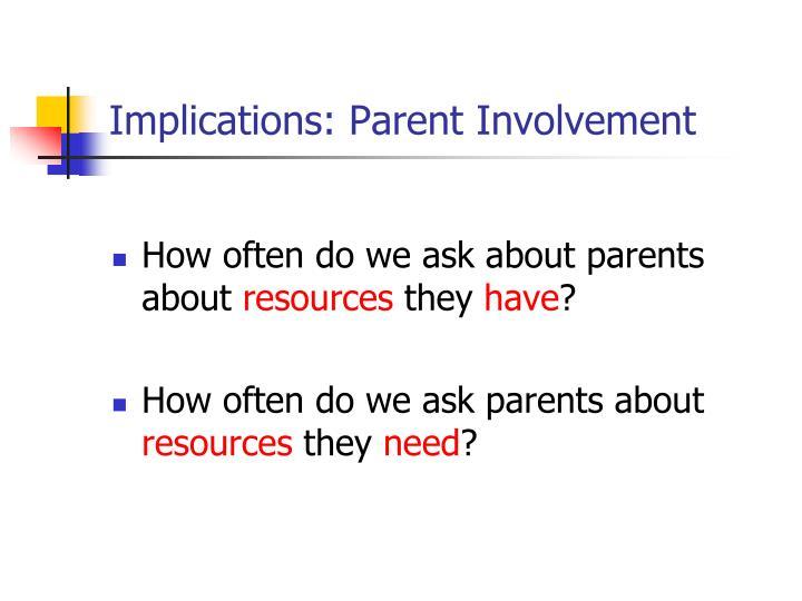 Implications: Parent Involvement