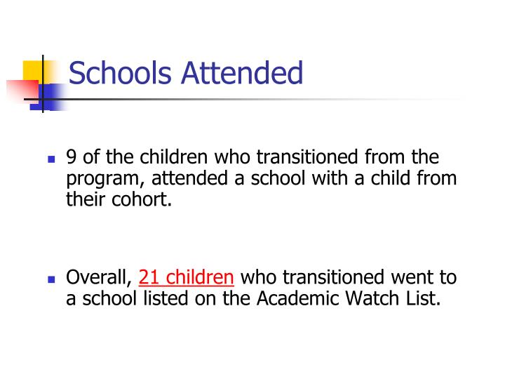 Schools Attended