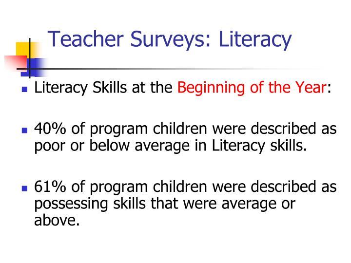 Teacher Surveys: Literacy
