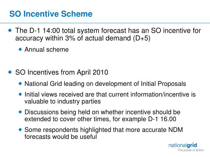 SO Incentive Scheme