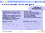 crucial success factors are given