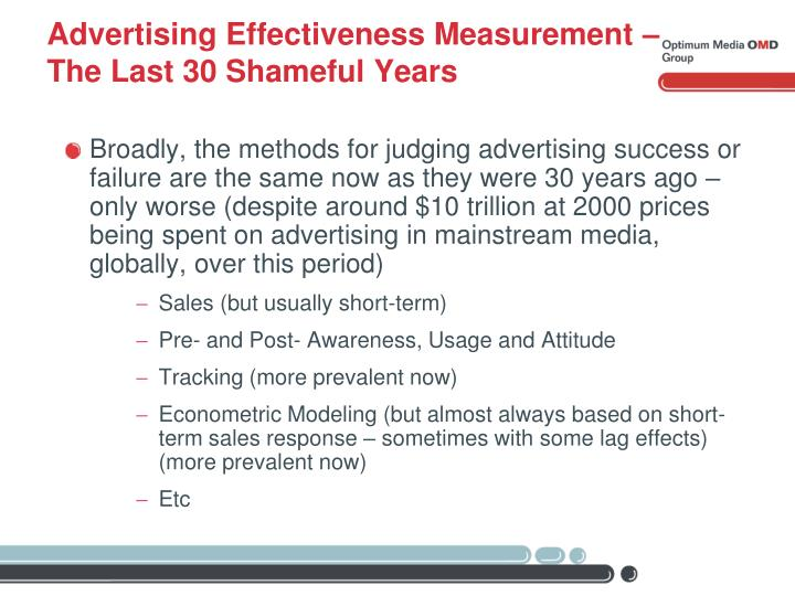 Advertising Effectiveness Measurement –