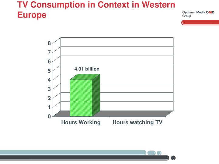 TV Consumption in Context in Western Europe
