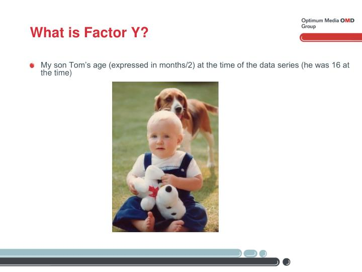 What is Factor Y?
