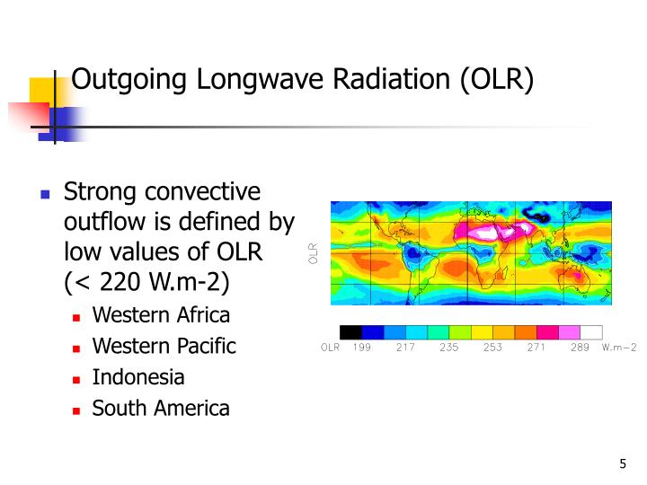 Outgoing Longwave Radiation (OLR)