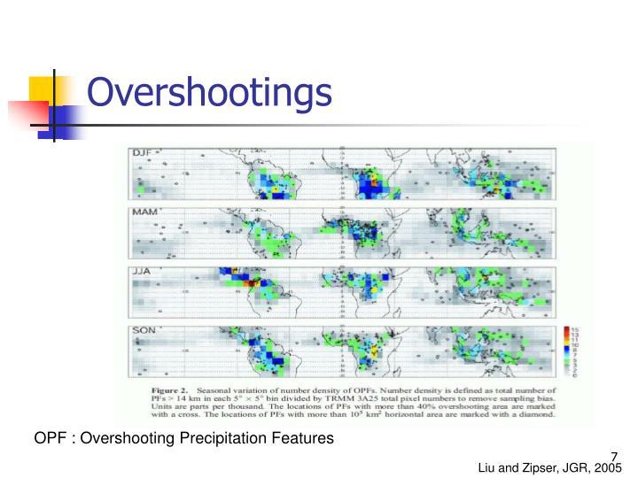 Overshootings