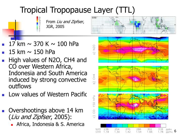 Tropical Tropopause Layer (TTL)