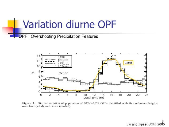 Variation diurne OPF