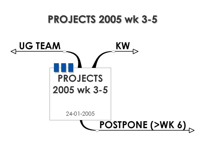 PROJECTS 2005 wk 3-5