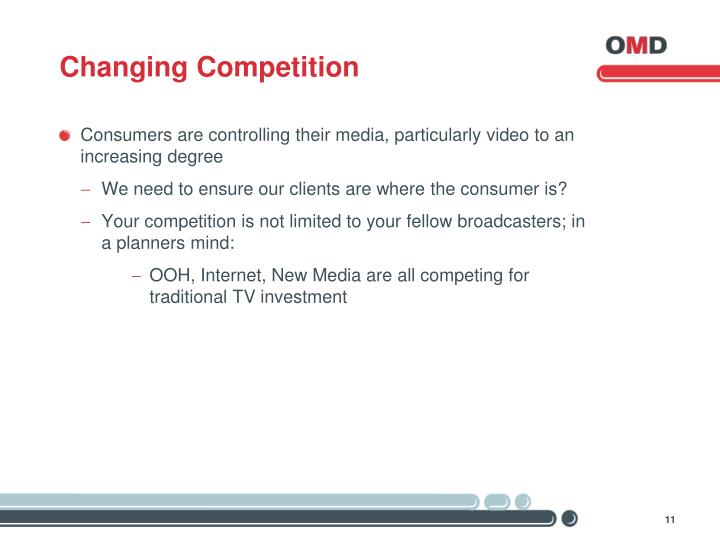 Changing Competition