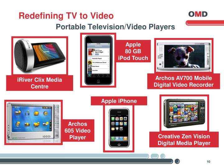 Portable Television/Video Players