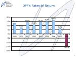 opf s rates of return