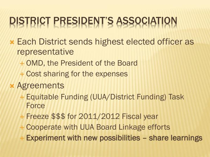 Each District sends highest elected officer as representative