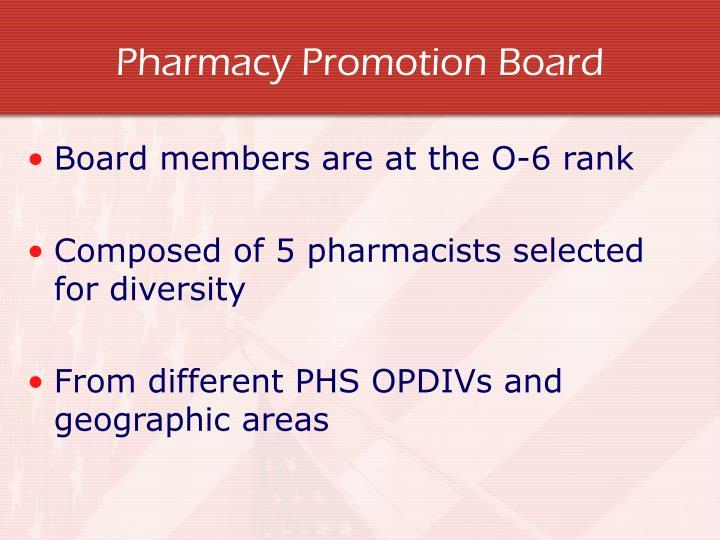 Pharmacy Promotion Board