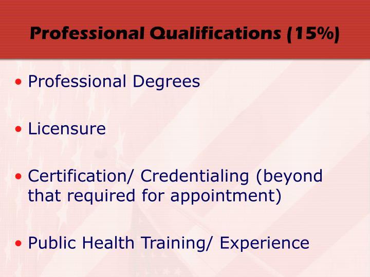 Professional Qualifications (15%)