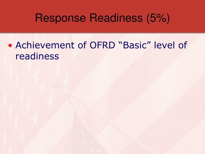 Response Readiness (5%)
