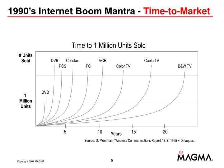 1990's Internet Boom Mantra -