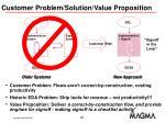 customer problem solution value proposition