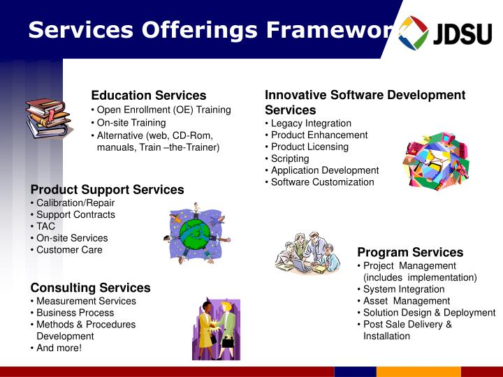 Services Offerings Framework