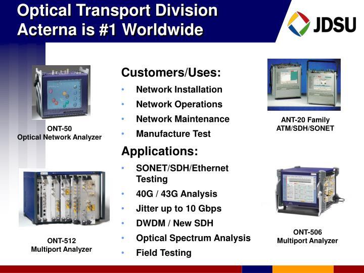 Optical Transport Division