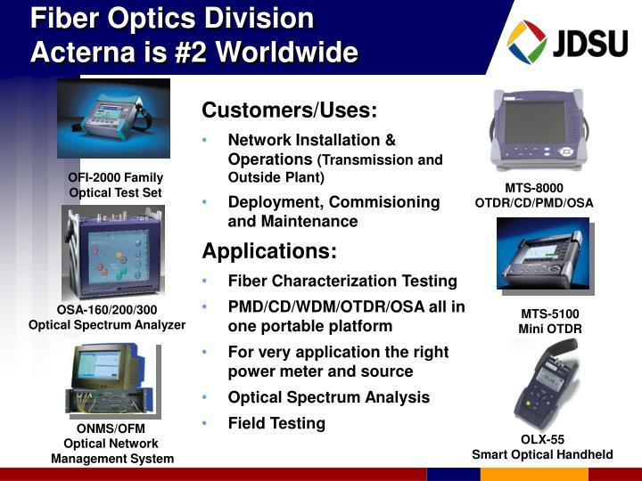 Fiber Optics Division