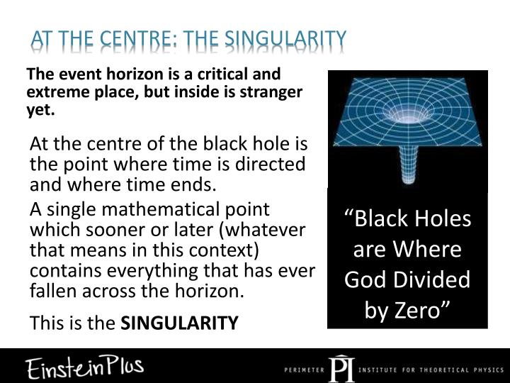 At the centre: The singularity