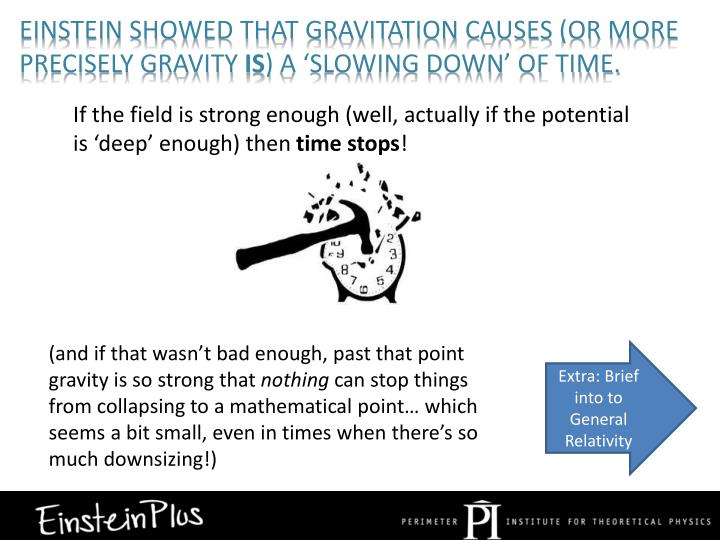 Einstein showed that gravitation causes (or more precisely gravity