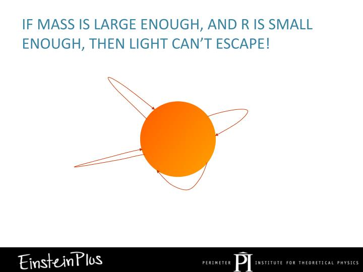 If mass is large enough, and r is small enough, then Light can't escape!