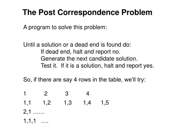 The Post Correspondence Problem