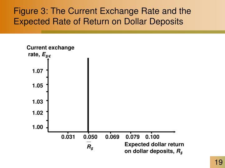 Current exchange