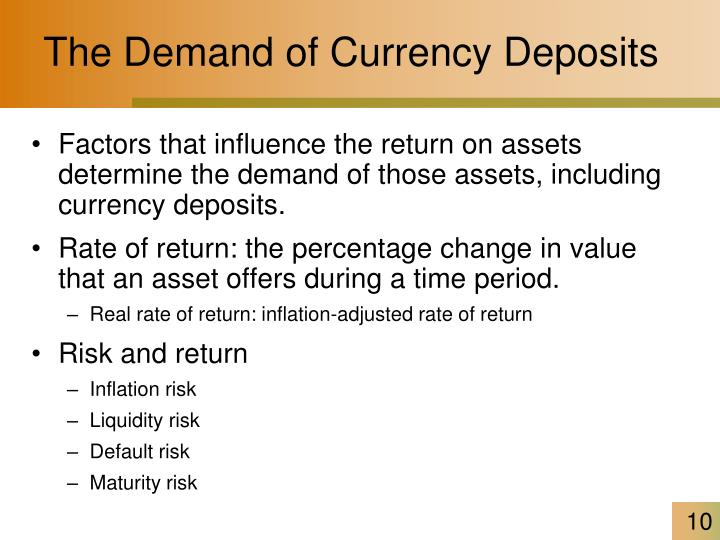 The Demand of Currency Deposits